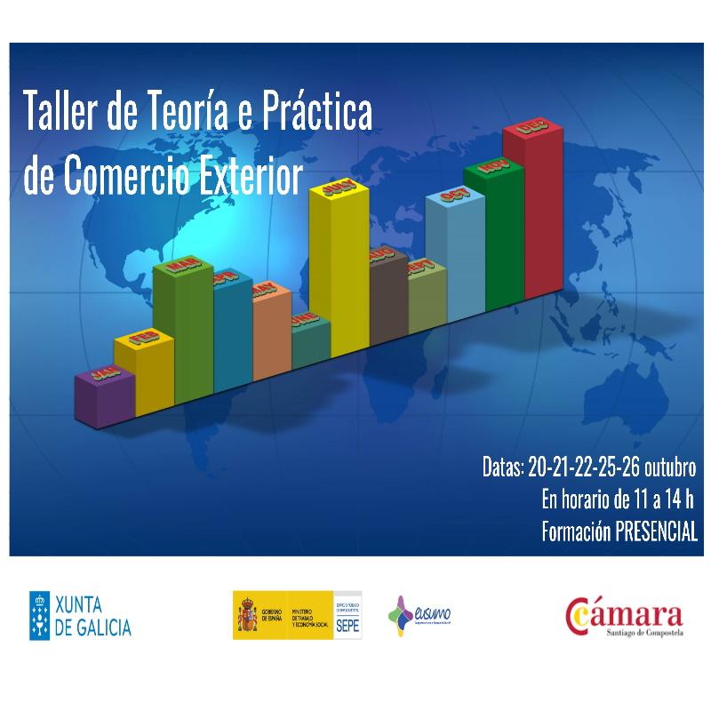 TALLER TEORÍA E PRÁCTICA DE COMERCIO EXTERIOR